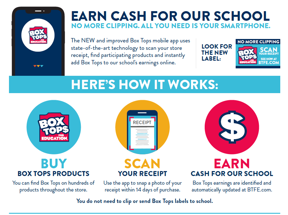We Still Collect Box Tops!